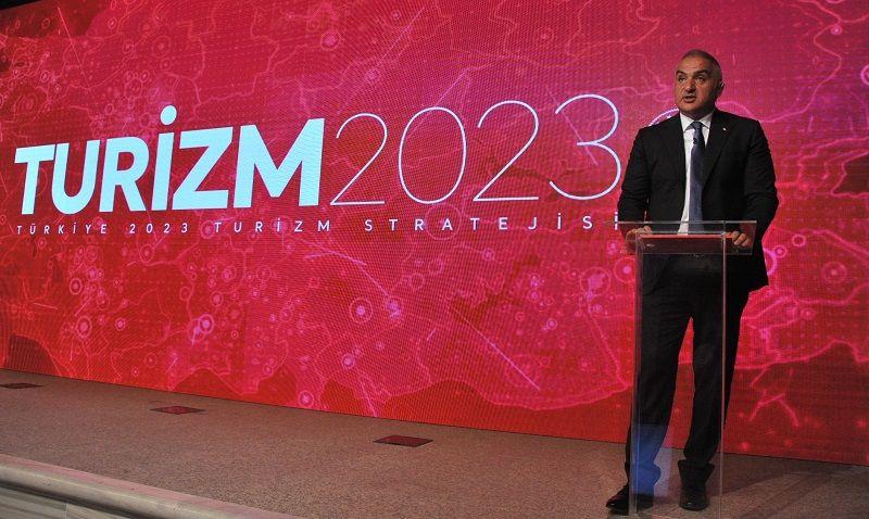 Turkey Revealed 2023 Tourism Strategy